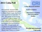 2011 Cuba Poll